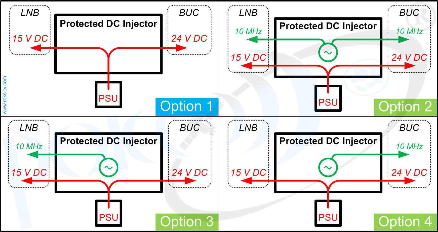 Protected dc injector manufacturing modifications