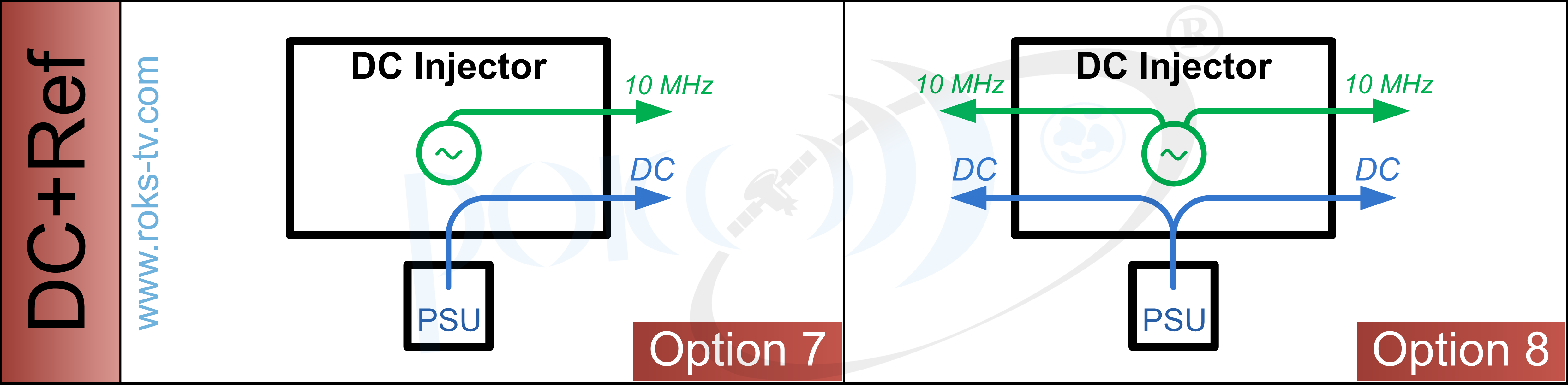 DC injector with DC pass and Reference
