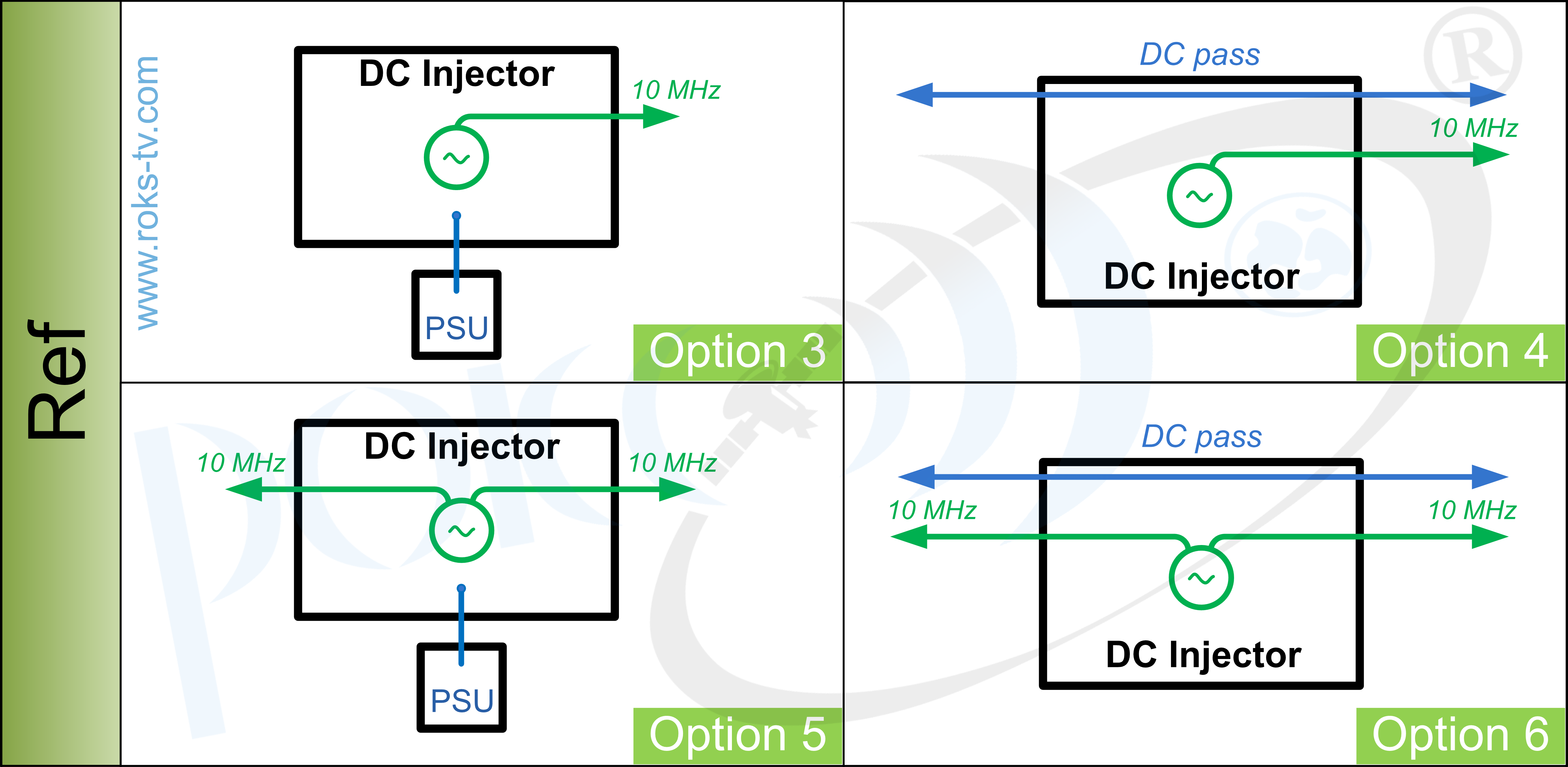 DC injector with Reference